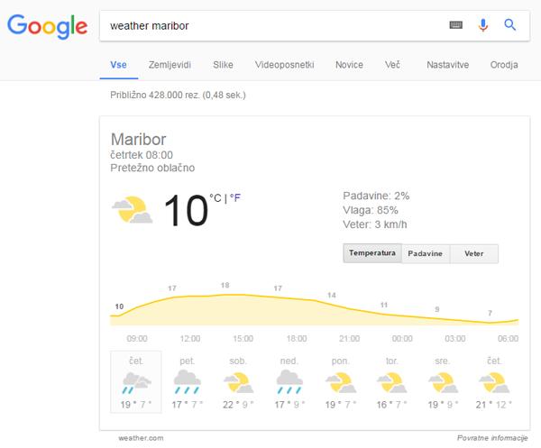 Google vremenska napoved